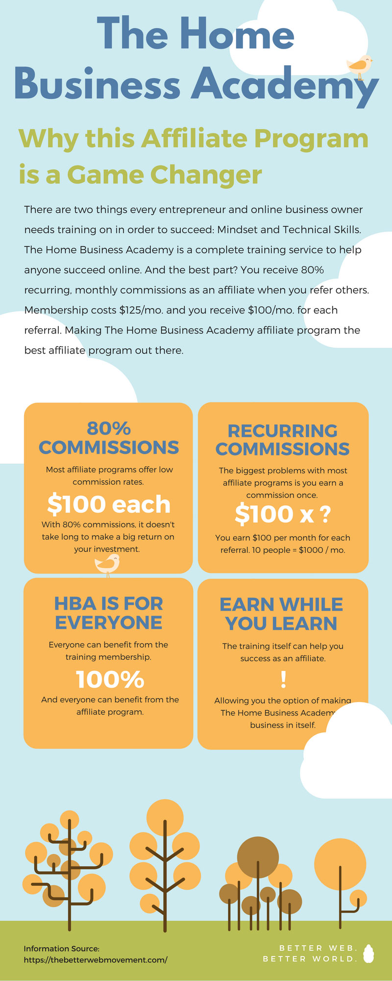 Home Business Academy recurring affiliate program infographic