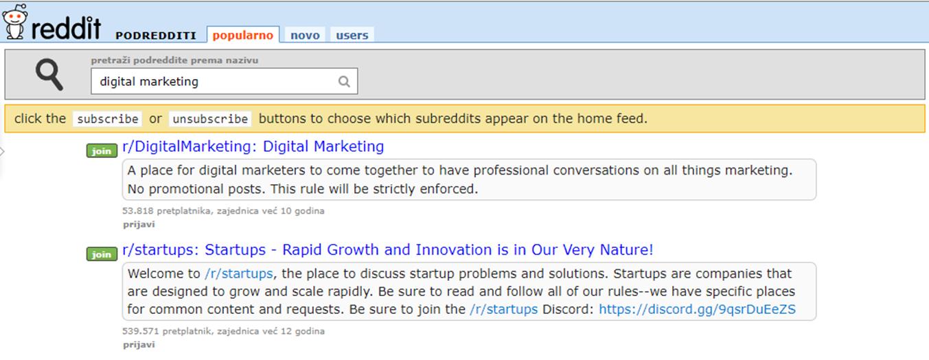 Reddit digital marketing