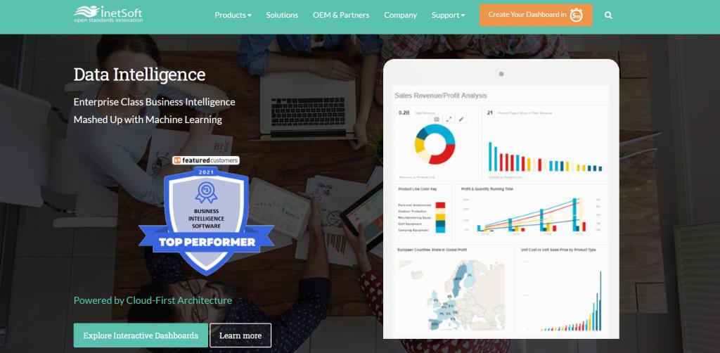InetSoft homepage